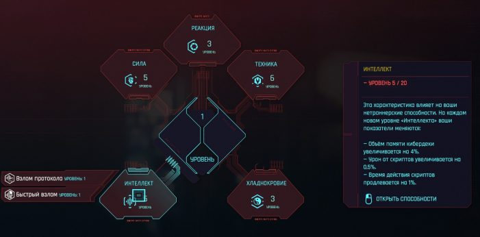 Интеллект в Cyberpunk 2077